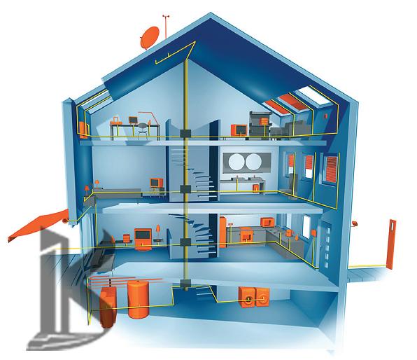 smart building (BMS)