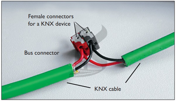(KNX in smart building (BMS