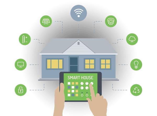 تاریخچه هوشمندسازی ساختمان ، ساختمان هوشمند ، خانه هوشمند ، بی ام اس