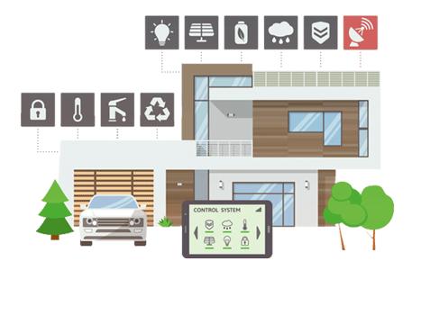 History of make smart building تاریخچه هوشمندسازی ساختمان ، ساختمان هوشمند ، خانه هوشمند ، بی ام اس