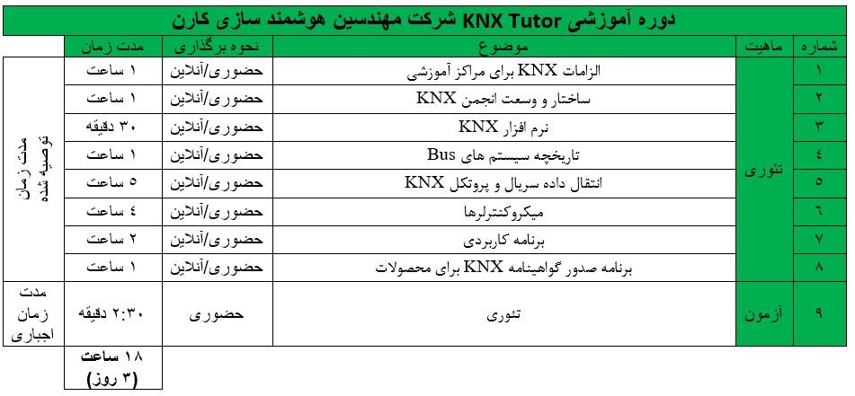 دوره هوشمند سازی ساختمان knx tutor