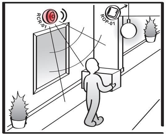 سنسور حرکتی بیسیم رادیویی خانه هوشمند