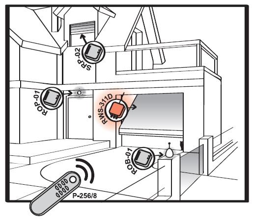 سوئیچ قدرت بیسیم خانه هوشمند