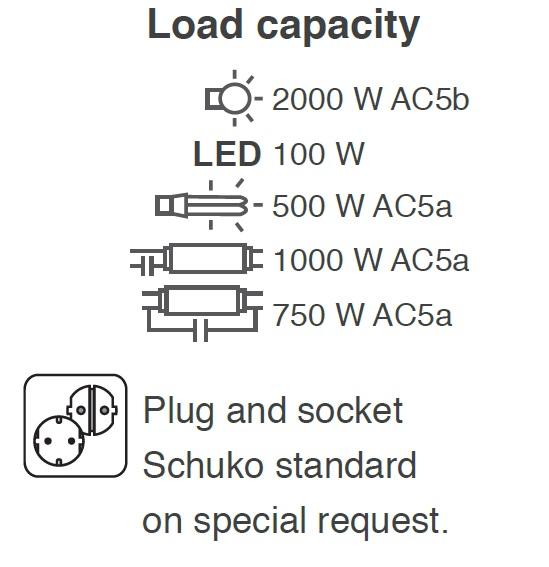 ماژول سوئیچ کنترل از راه دور GSM خانه هوشمند