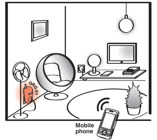 سوئیچ کنترل از راه دور خانه هوشمند