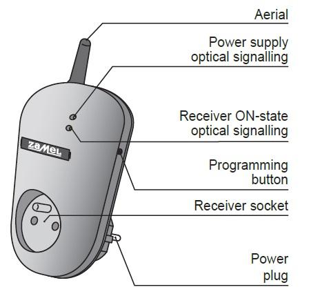 سوکت پلاگین کنترل از راه دور 1