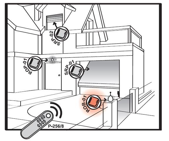 ماژول کنترلر گیت بیسیم یک کاناله
