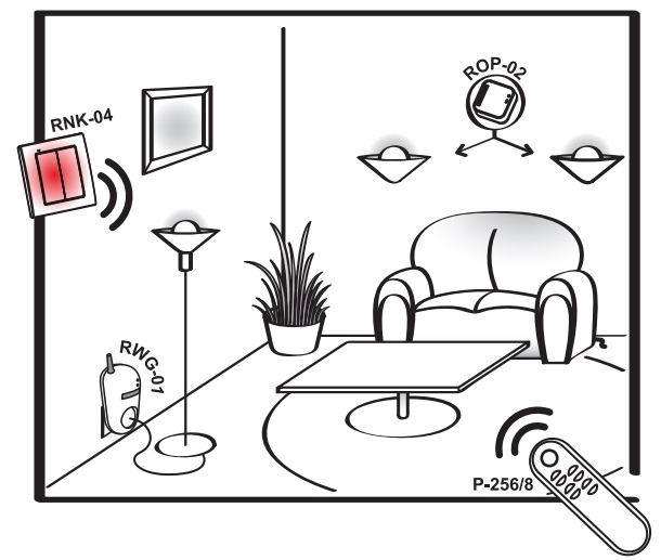 کلید چهار پل خانه هوشمند4 - کلید فشاری رادیویی 4کاناله