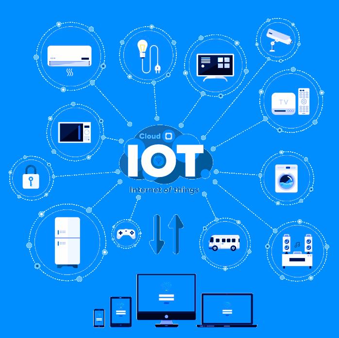 اینترنت اشیاء و خانه هوشمند