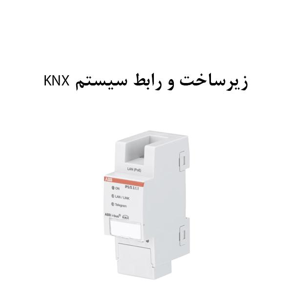 زیرساخت-و-رابط-سیستم-KNX