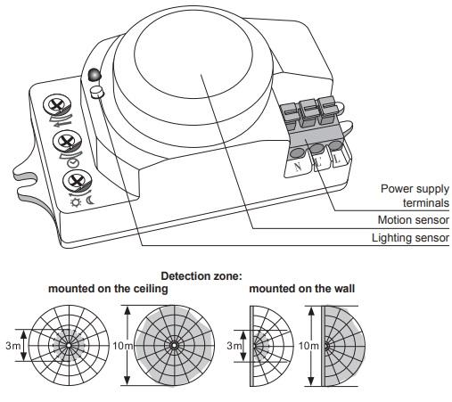 1 سنسور حرکت خانه هوشمند ، سنسور تشخیص حضور خانه هوشمند