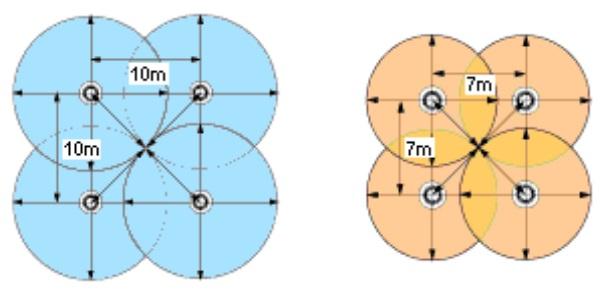 جانمایی و نصب سیستم اعلام حریق ، دتکتور دود ، دتکتور حرارتی 2