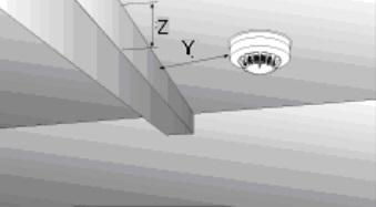 جانمایی و نصب سیستم اعلام حریق ، دتکتور دود ، دتکتور حرارتی 5