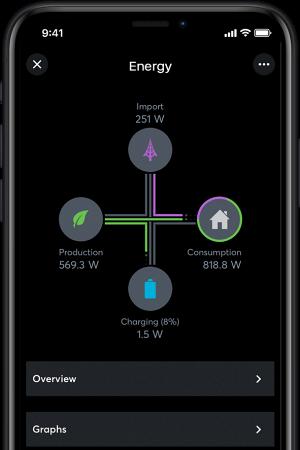 تولید انرژی در خانه هوشمند