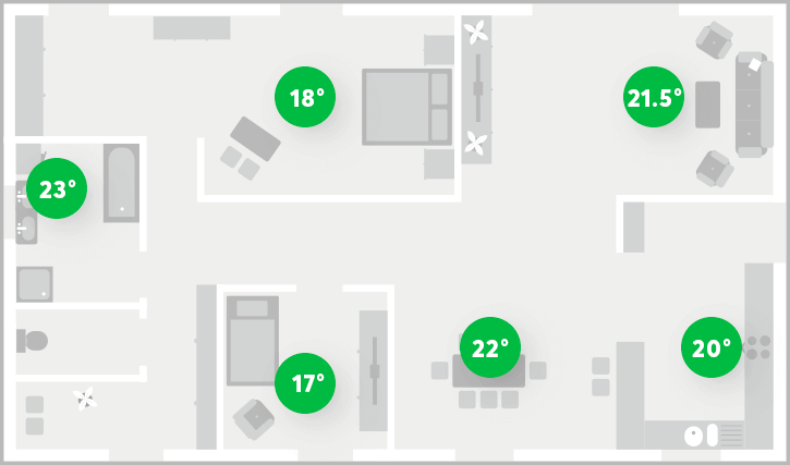دمای محیط در خانه هوشمند