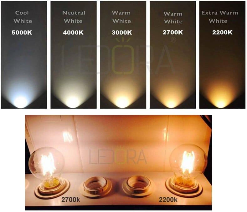 کنترل روشنایی هوشمند با دما